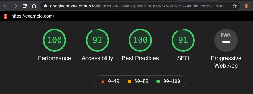 google lighthouse report from chrome extension