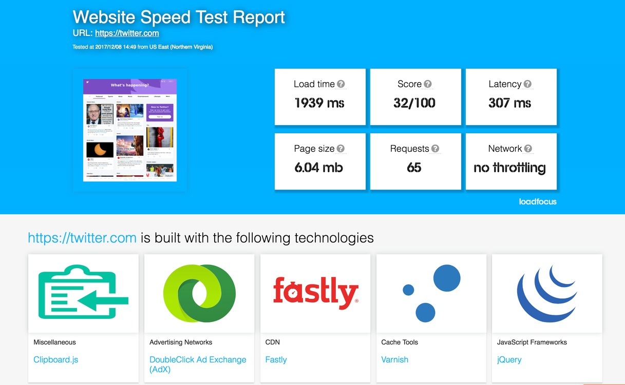 website-speed-testing